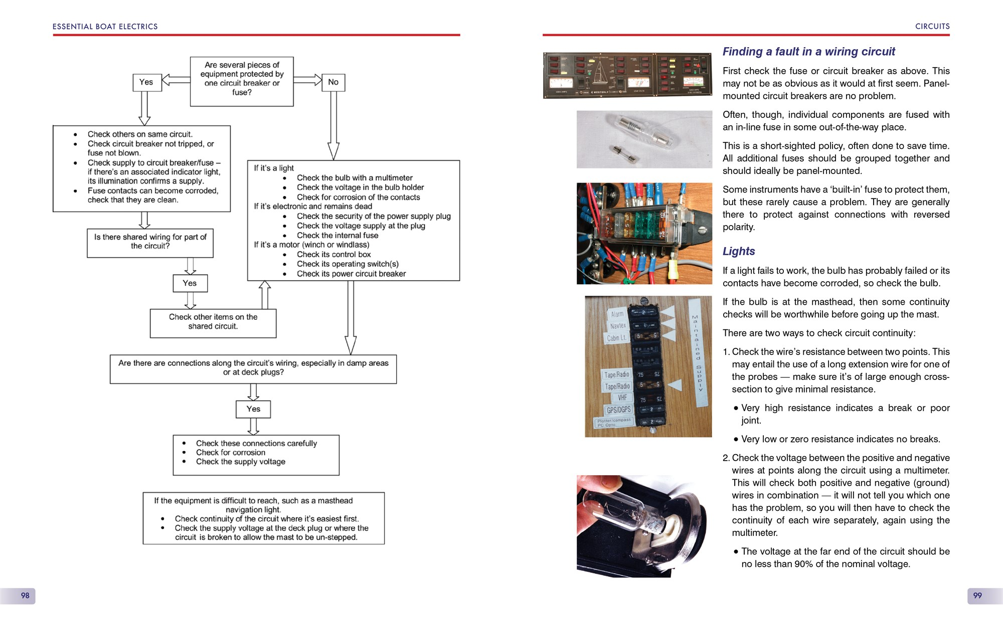 Boat Wiring Diagram For Dummy